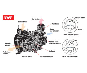 Toyota VNT Intercooler