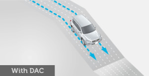 The DAC system improves directional control during descent on steep or slippery surfaces.